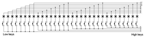 The keyboard matrix wiring diagram