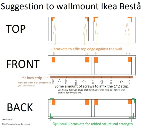 Suggestion to wallmount Ikea Unnu hack