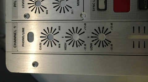 Where to cut the panel..